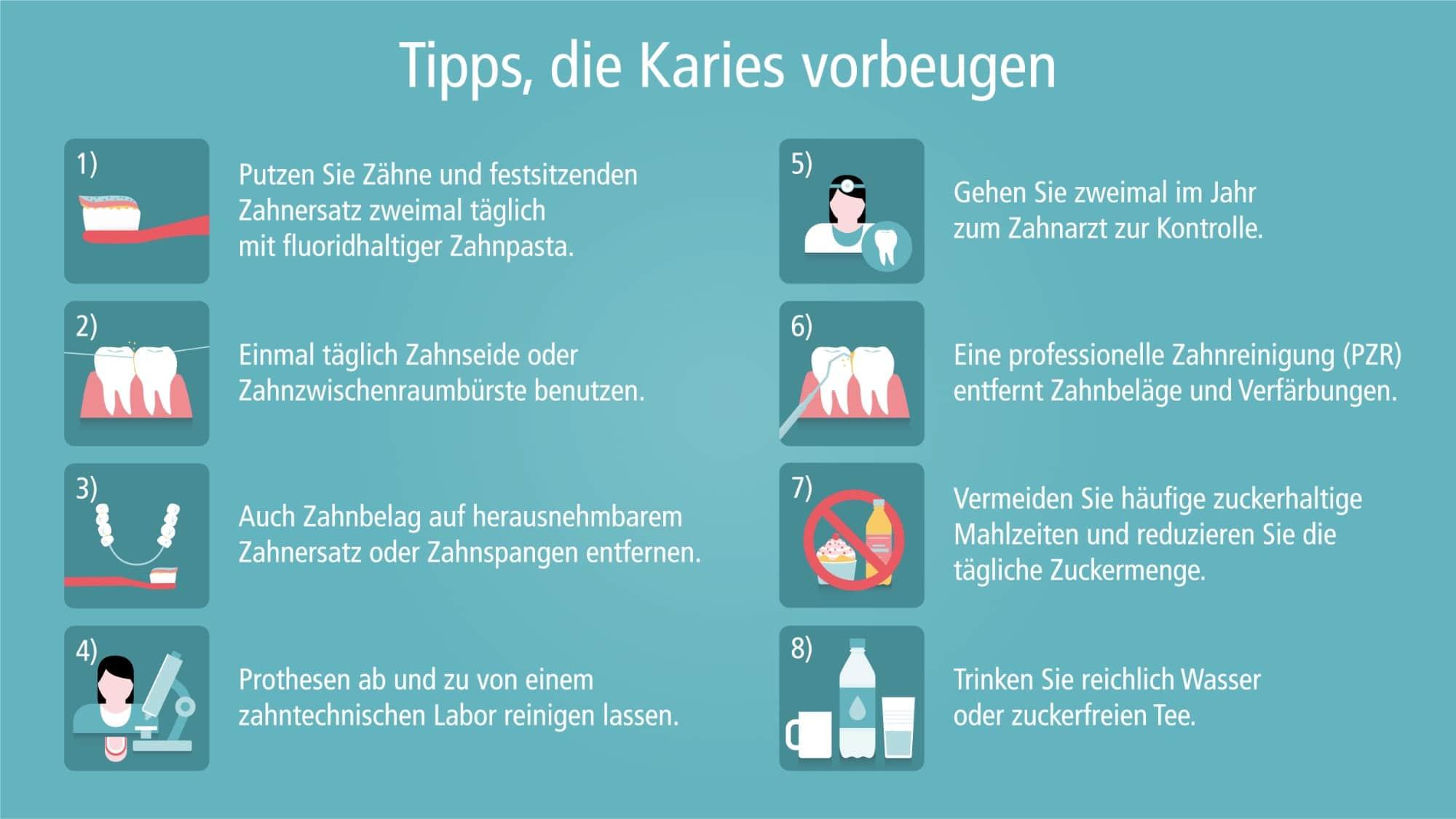 Diese Tipps helfen, Karies vorzubeugen.